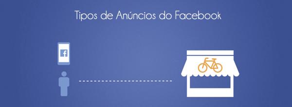Tipo de Anúncios no Facebook