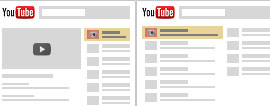 formatos youtube