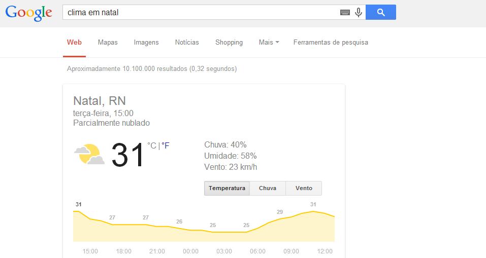 Informações sobre o tempo no Google