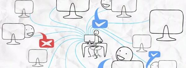 Pesquisa de Indicadores do Mercado Online