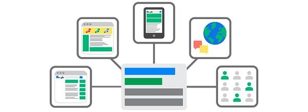 Rede de Pesquisa com exibição em Display