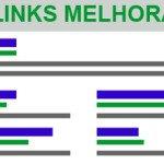 Sitelinks Melhorados no Google Adwords