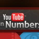 Os números do Youtube – Pesquisa Google